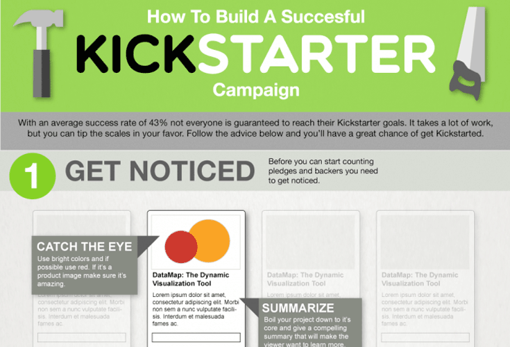 Building a Successful Kickstarter Campaign